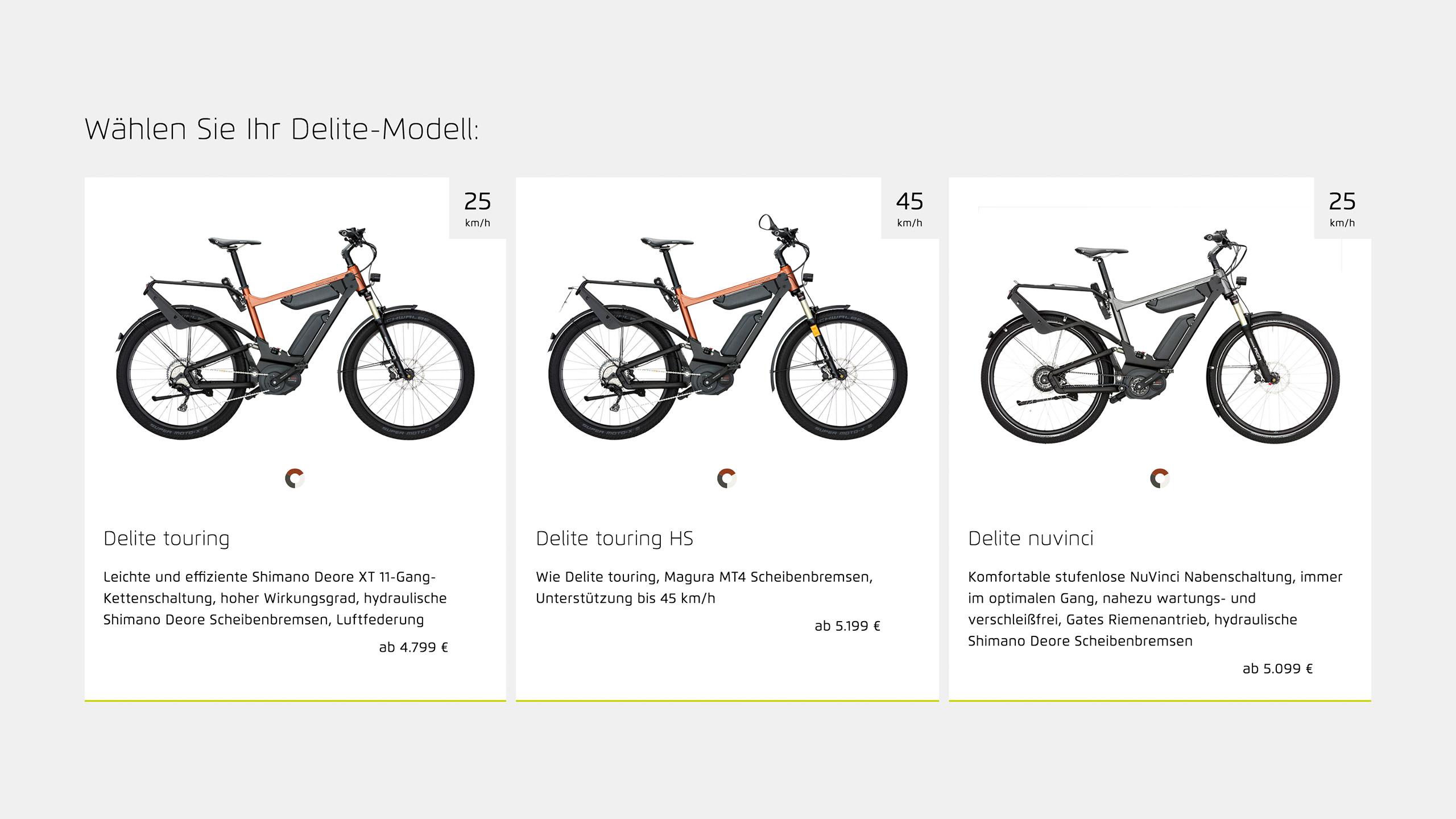 Website Relaunch von Riese & Müller // Ein E-Bike in vielen Varianten – und trotzdem übersichtlich